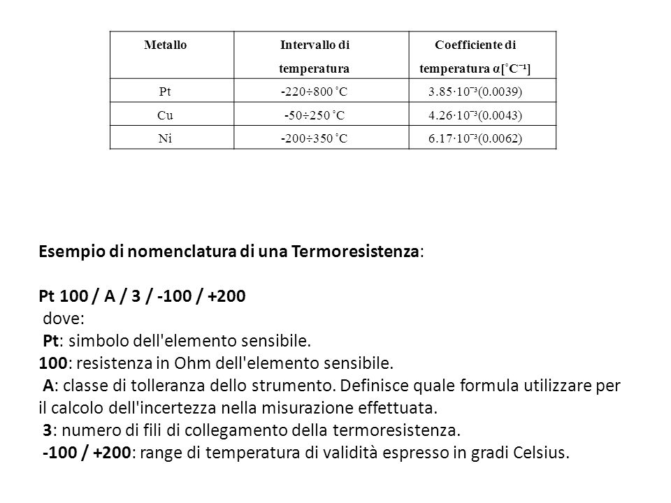 Coefficiente di temperatura α[˚Cˉ¹]